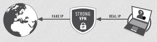 VPN Reviews: Why You Badly Need a VPN - Blog Tyrant