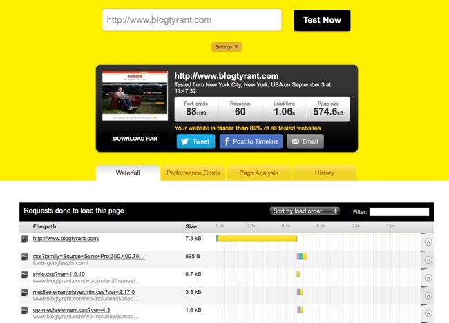 blog tyrant speed test