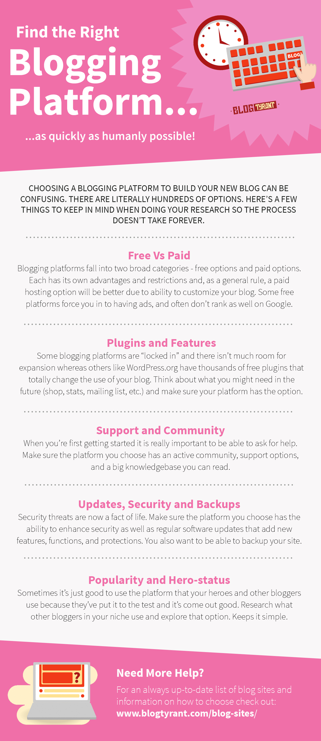 blog site infographic