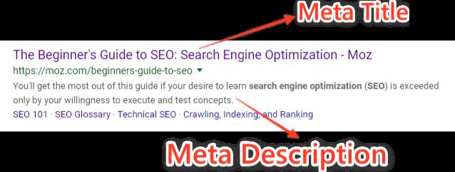 meta title and description - SEO guide