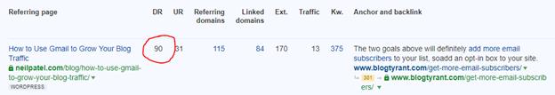 Ahrefs Domain Ratings - Link building