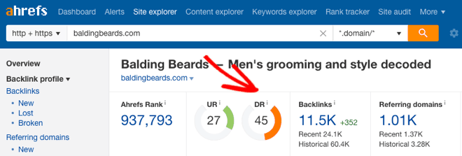 ahrefs DR score for balding beards