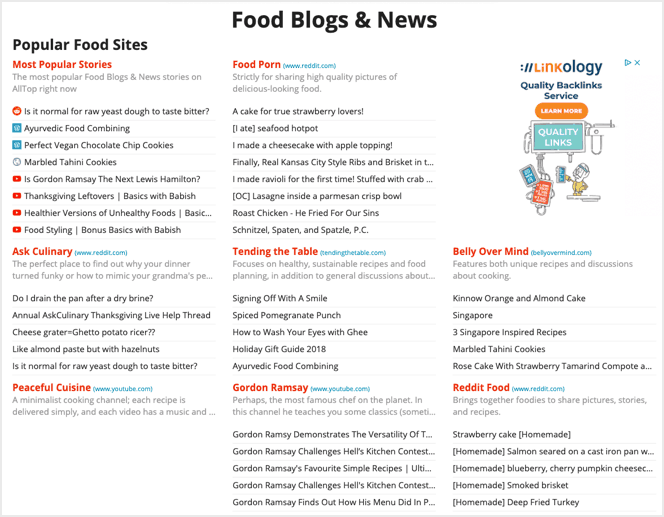 alltop food blogs