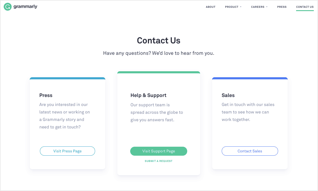 grammarly contact page