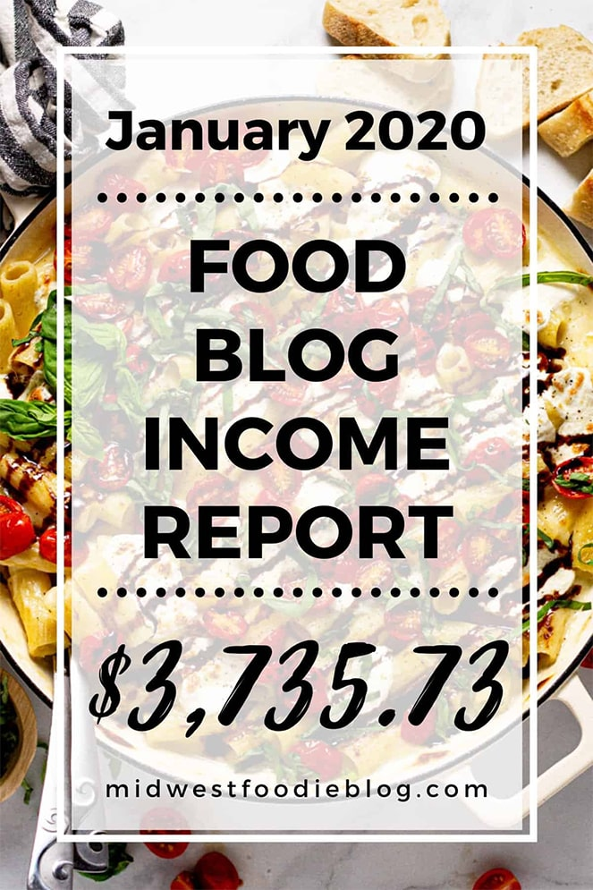 example of food blog monetization