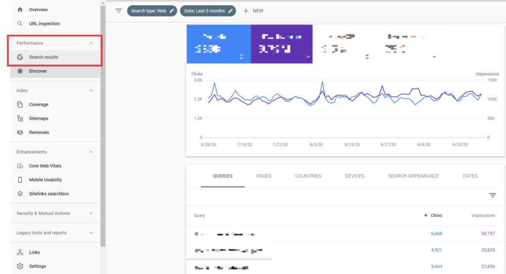 improving keywords google search console