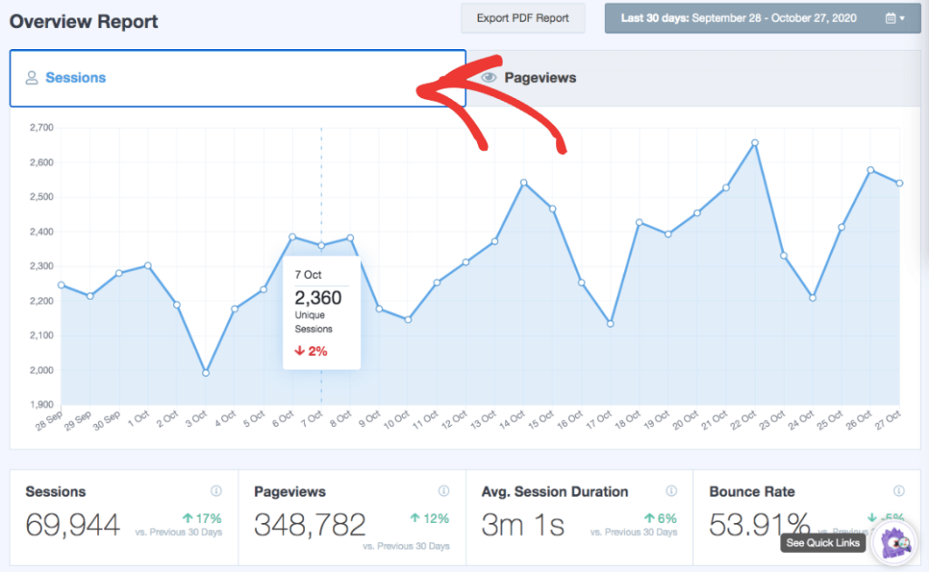 Click on sessions to the left to view the number of visitors who spend time on your website