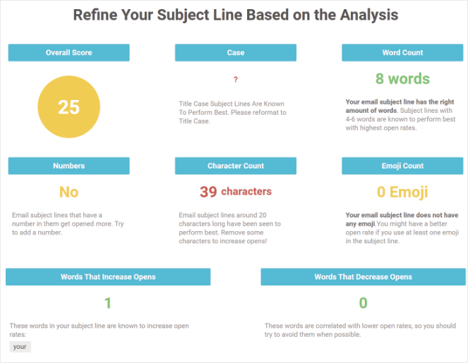 subject line analyzer tool for email newsletters