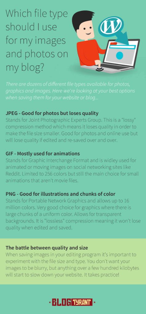 An infographic of each image file format. JPEG, GIF and PNG files.