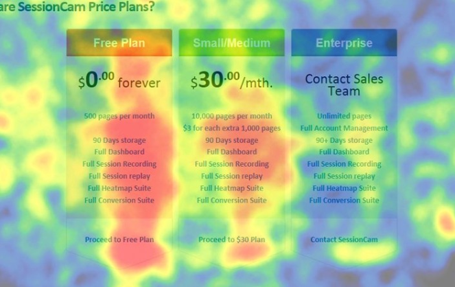Heatmaps for mouse clicks tracking