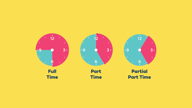 time spent working on your blog