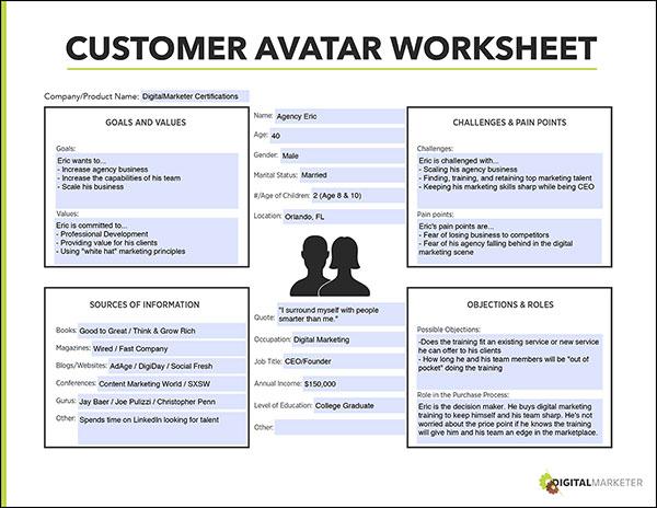 customer avatar worksheet from digital marketer