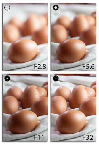 food photography aperture cheatsheet