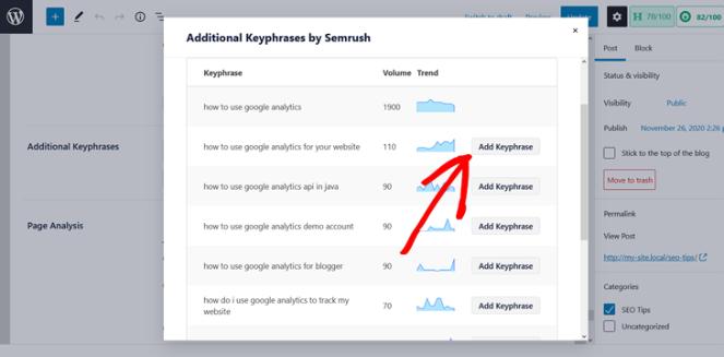 additional keyphrases by semrush