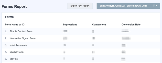 track form conversions with monsterinsights