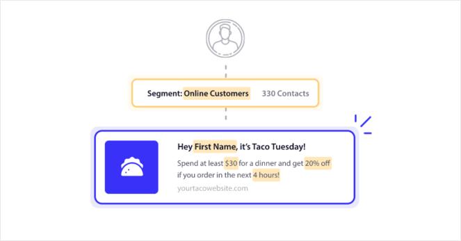personalized push notificatiosn